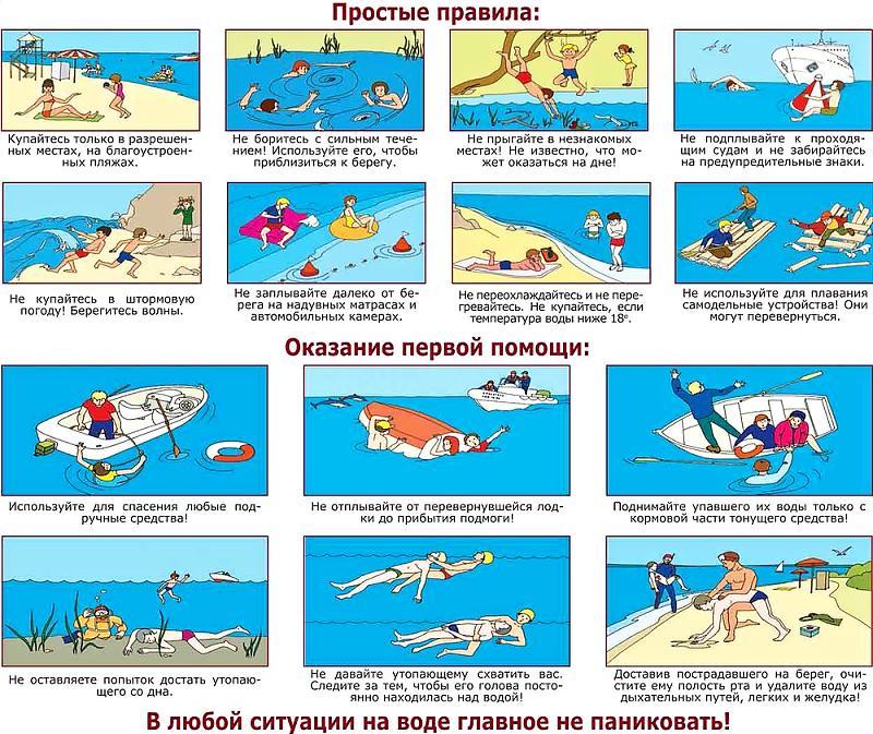 Простые правила безопасности на воде