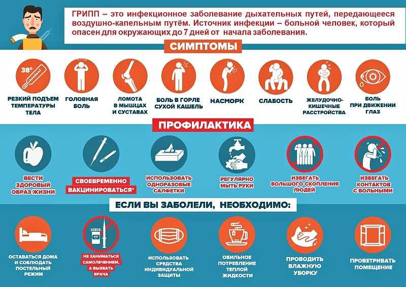 Информация по профилактике гриппа и вакцинации в городе Севастополе
